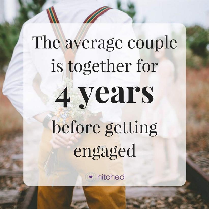 average-relationship-length-before-engagement