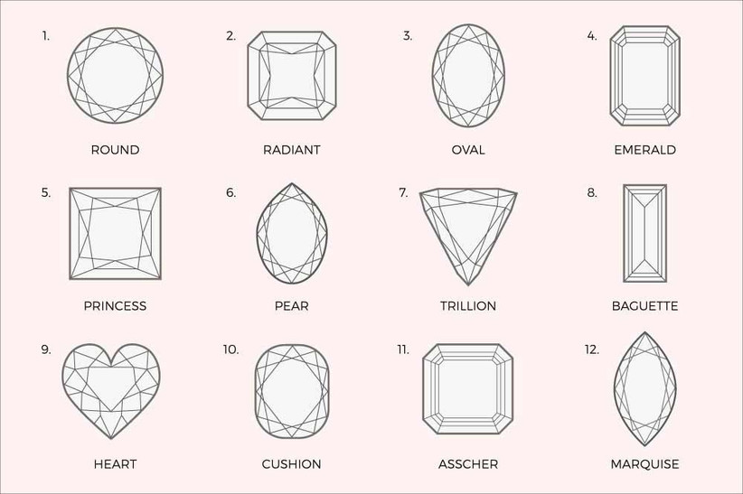 The different shapes of a diamond
