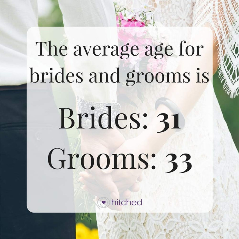 average-age-of-brides-and-grooms