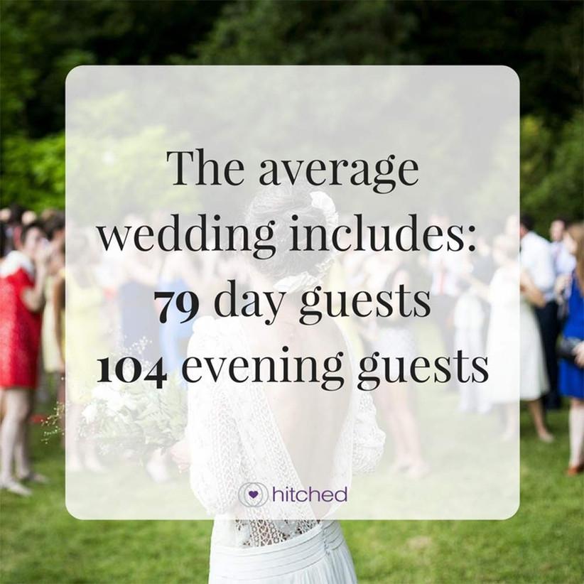 average-number-of-wedding-guests
