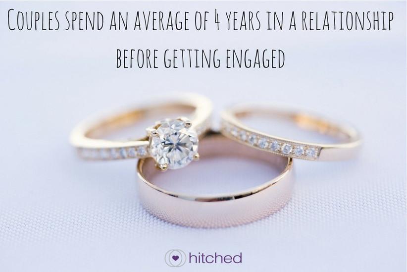 wedding-survey-results