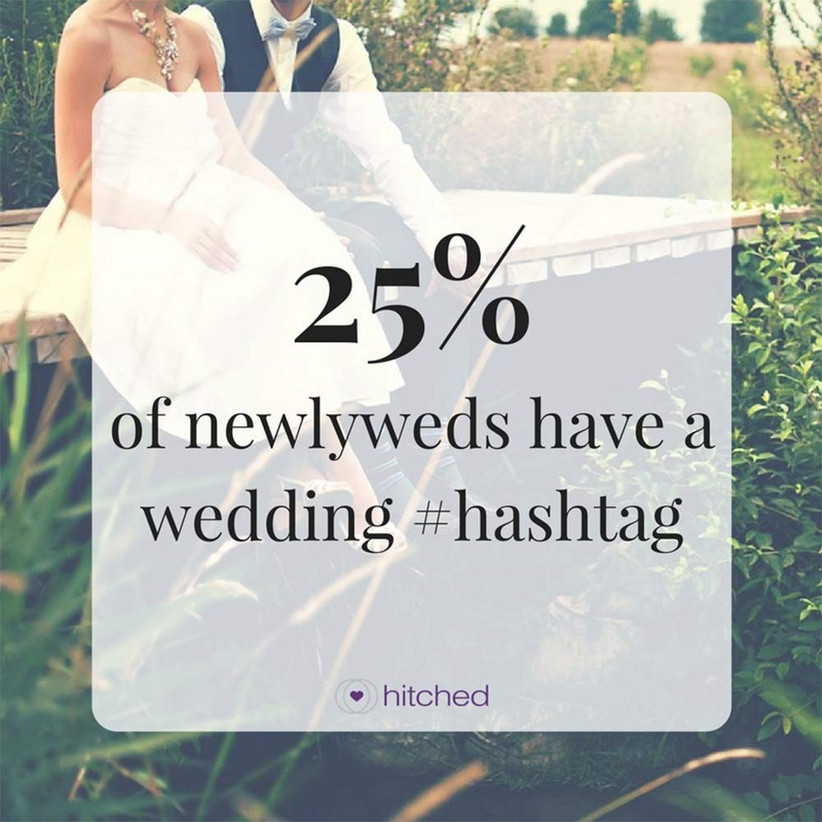 wedding-hashtag-and-social-media