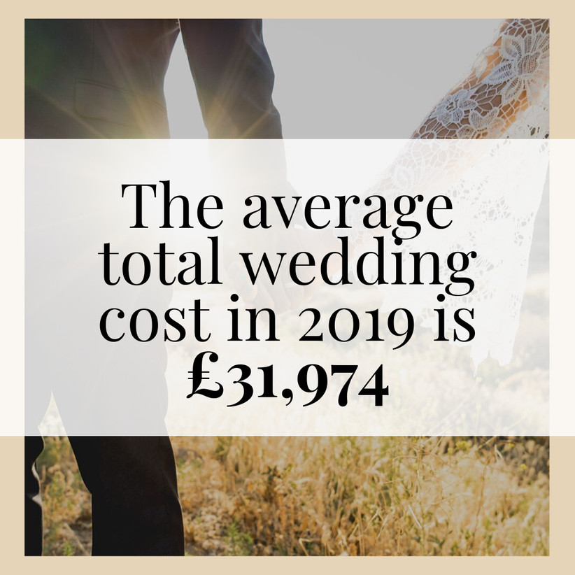 The National Wedding Survey 2019 How Does Your Wedding Compare Hitched Co Uk