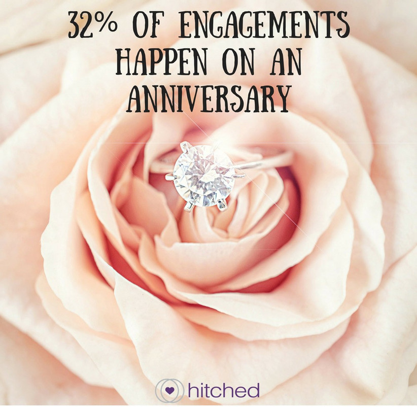engagement-occasion