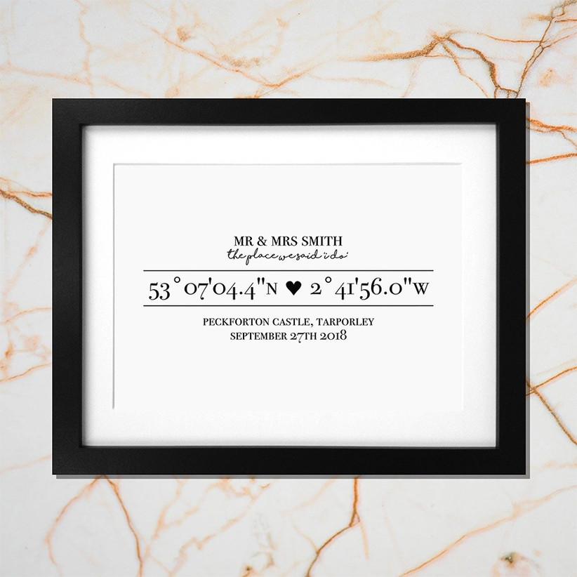 wedding-location-print