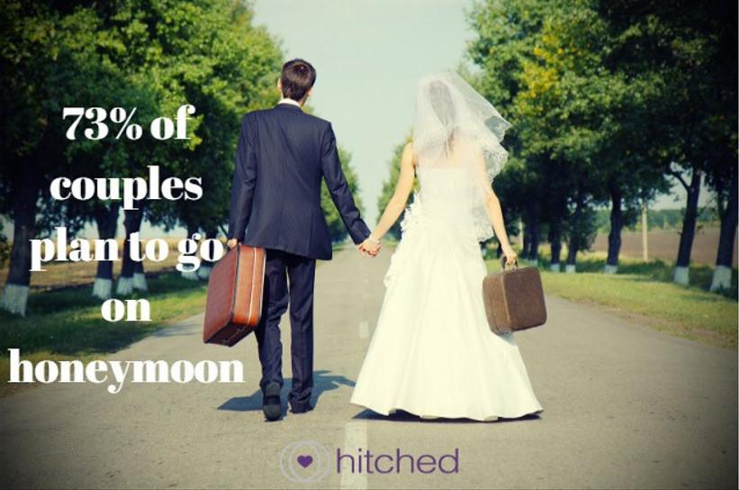 going-on-honeymoon