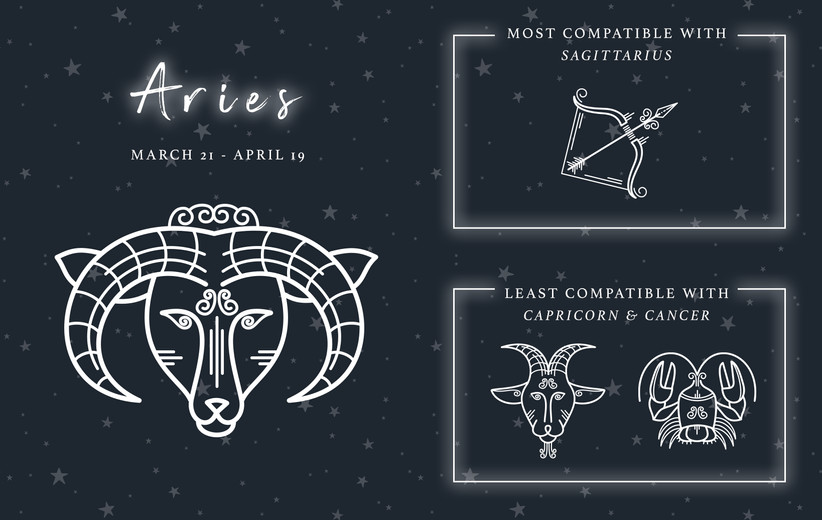 Star Sign Matches