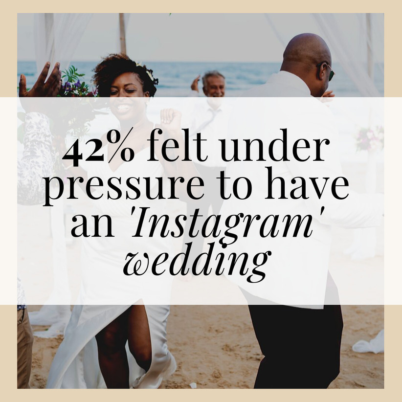 The National Wedding Survey 2019