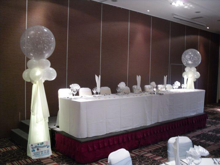 Illuminated balloons