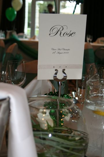 Table names, plans and numbers