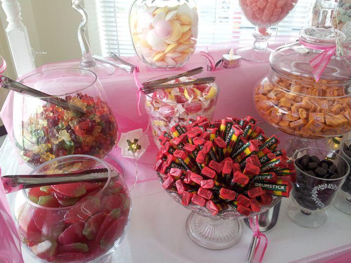 Losin/Sweets