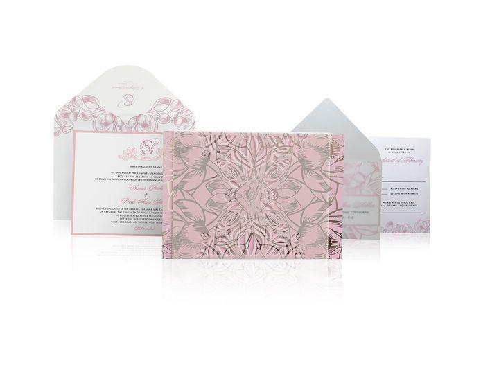 Paperzoo - Lakshmi Collection