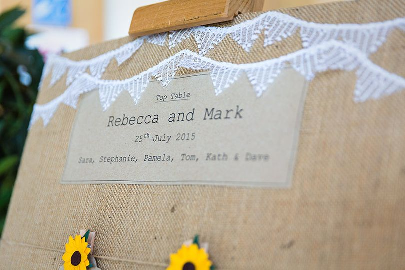 Hessian & lace table plan