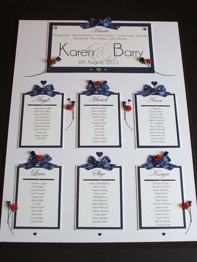 The rangers table plan