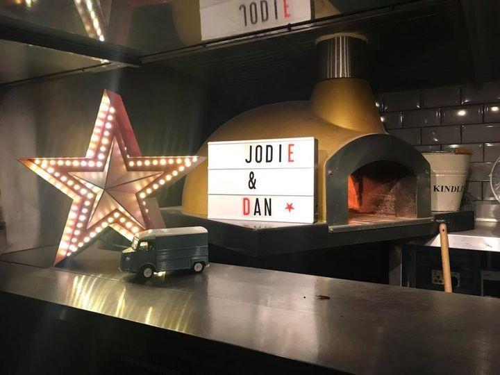 Stellar pizzas