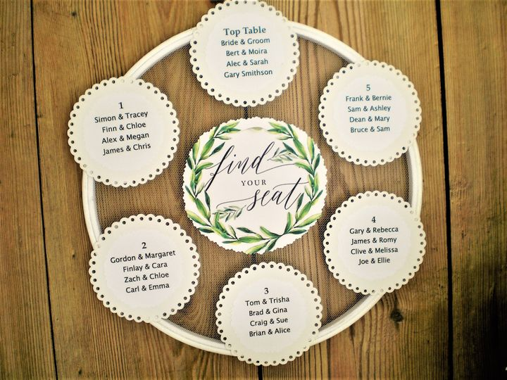 Simple but stylish table plan