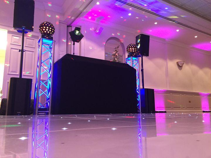 Music and DJs Discologic LTD 13