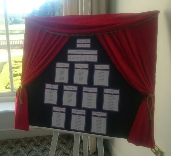 Bespoke Theatre Themed Table P