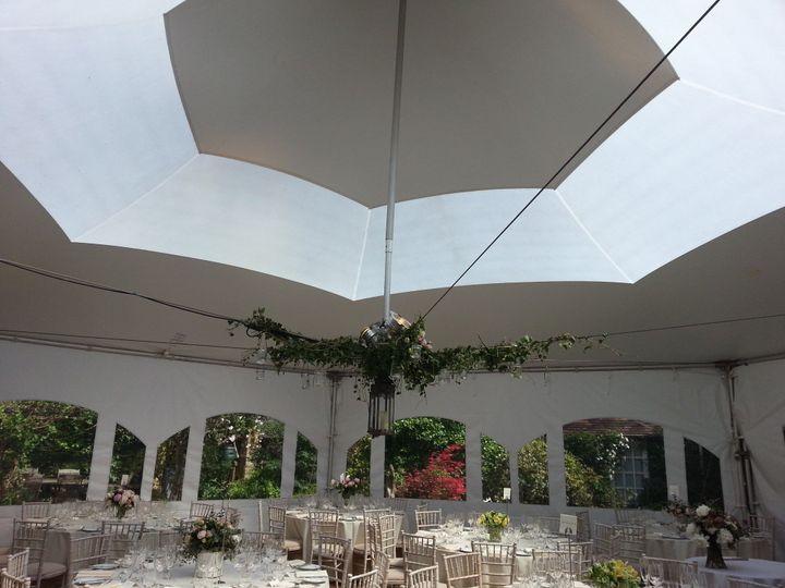 Skylight interior