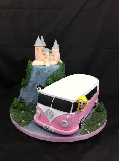 Camper and Castell Coch