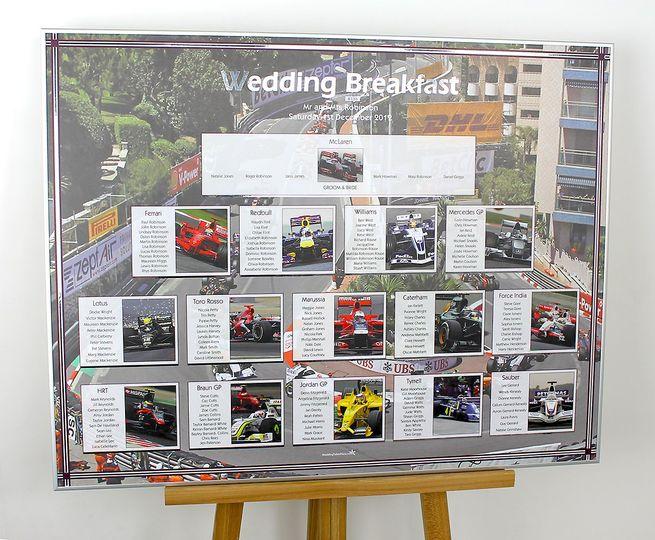 Formula 1 wedding table plan