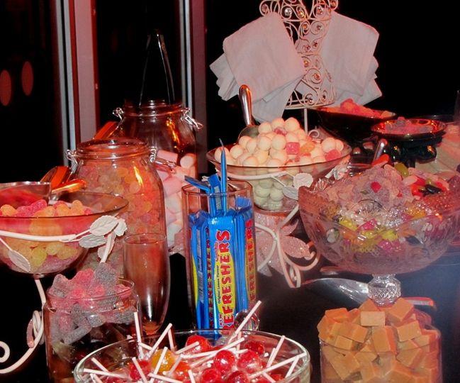 Candy Buffet Hire Norfolk