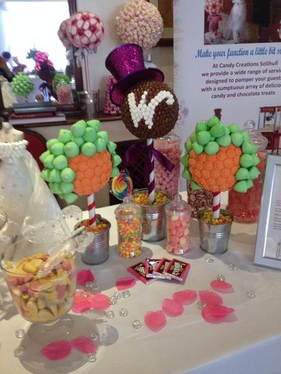 Themed sweet - willy wonka