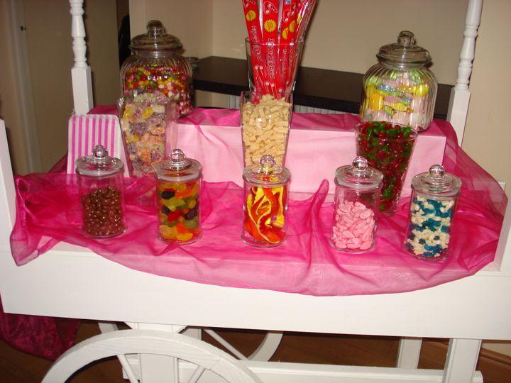 Pink wedding theme