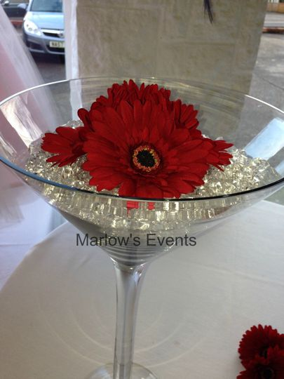 Marlow's Events