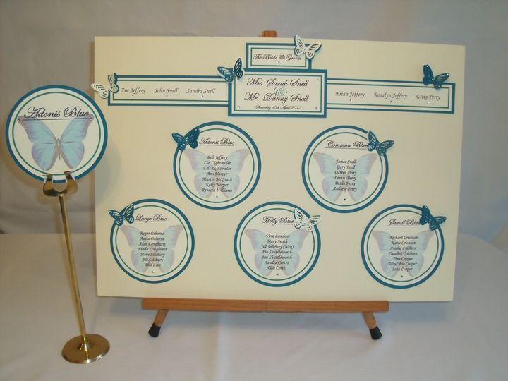 Table plan & table name