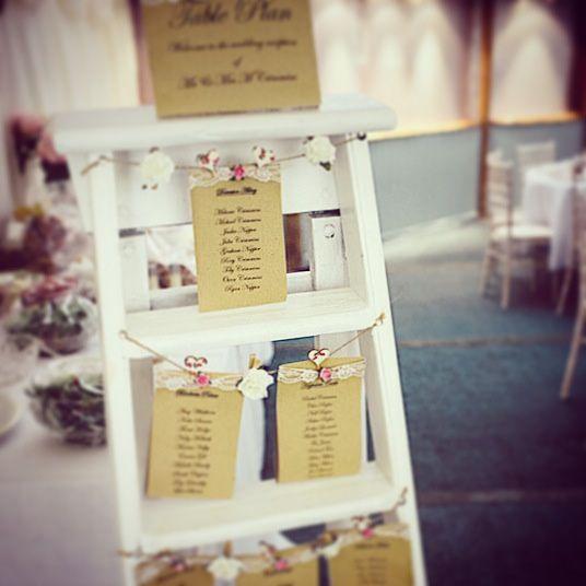 Table plan step ladder