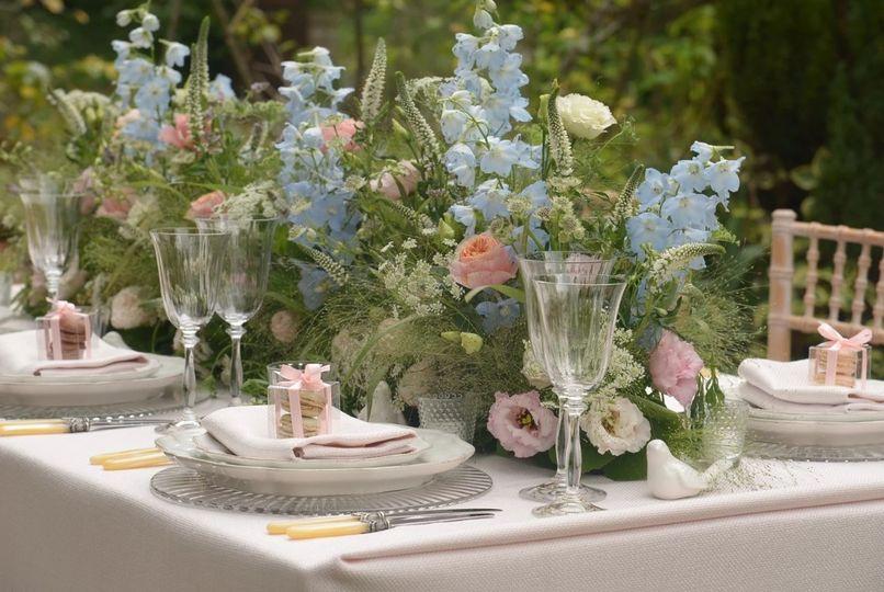 florist adminbirdev 20191111030925713