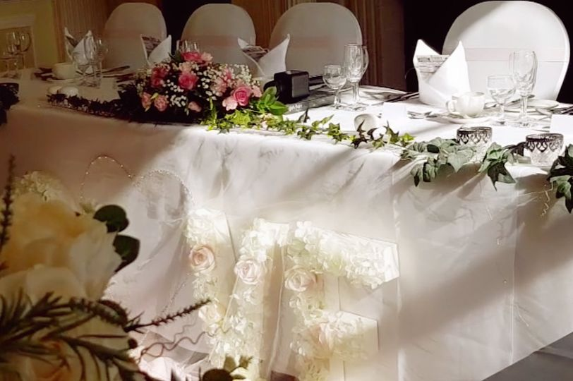 Main Table styling