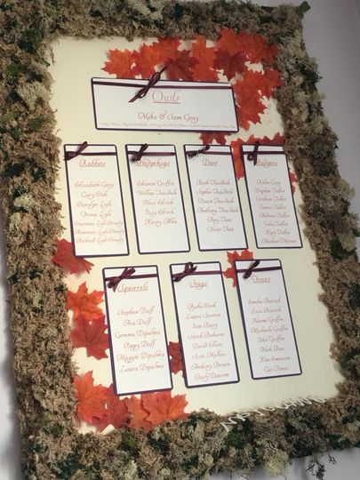 Bespoke commissioned tableplan